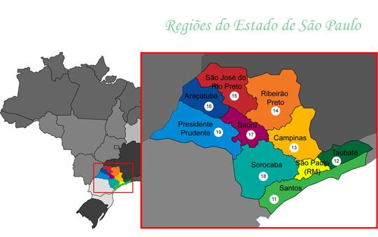 Regiões de São Paulo -SP